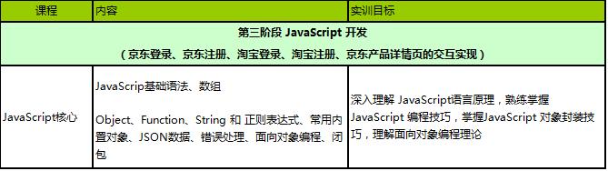 JavaScript 开发课程